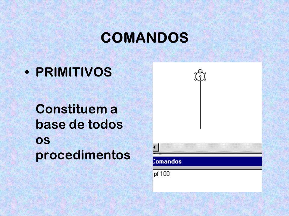 COMANDOS PRIMITIVOS
