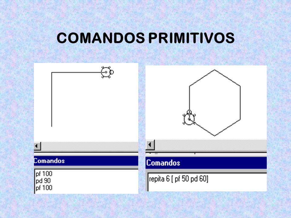 COMANDOS PROCEDIMENTOS São comandos criados a partir dos comandos primitivos, os quais uma vez na memória podem ser executados como os primitivos