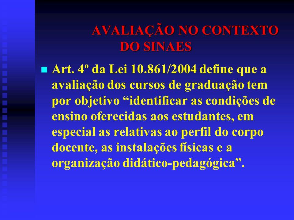 AVALIAÇÃO NO CONTEXTO DO SINAES Art. 4º da Lei 10.861/2004 define que a avaliação dos cursos de graduação tem por objetivo identificar as condições de