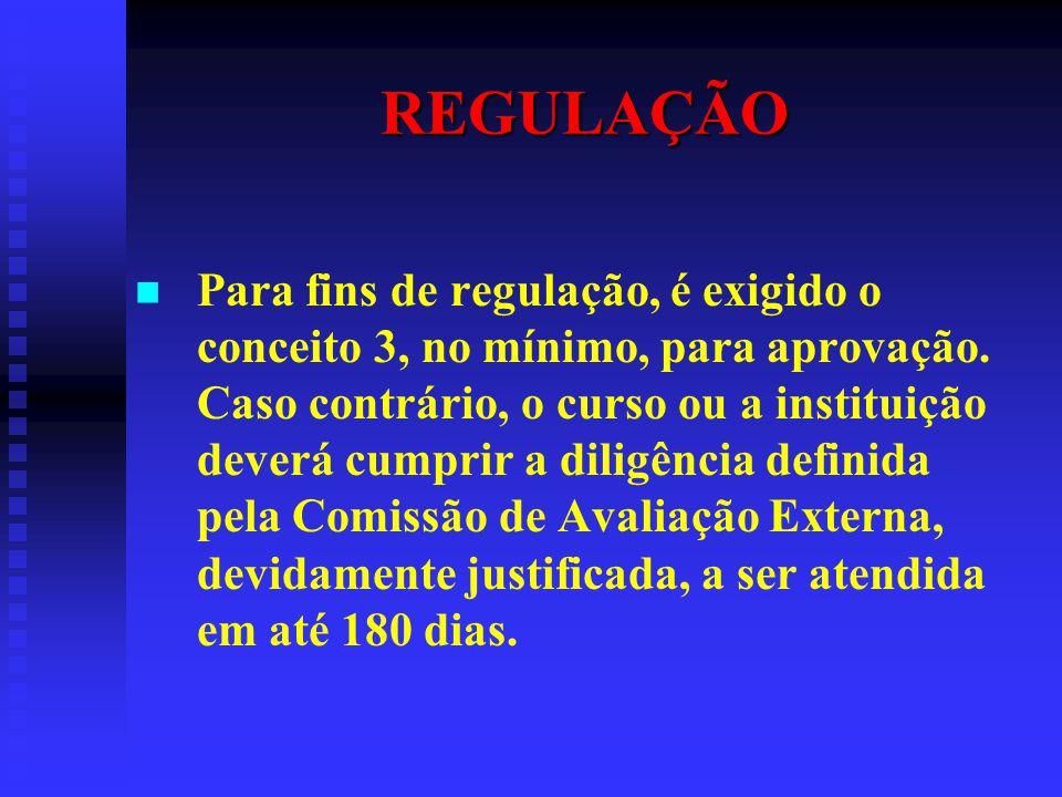 REGULAÇÃO Para fins de regulação, é exigido o conceito 3, no mínimo, para aprovação. Caso contrário, o curso ou a instituição deverá cumprir a diligên