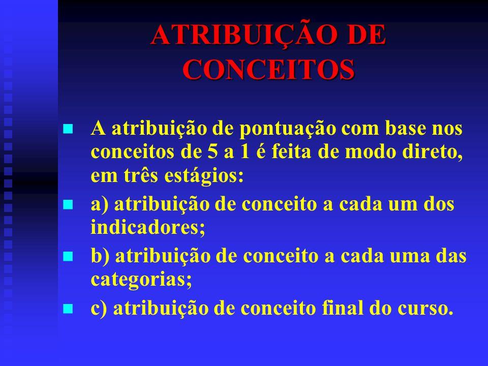 ATRIBUIÇÃO DE CONCEITOS A atribuição de pontuação com base nos conceitos de 5 a 1 é feita de modo direto, em três estágios: a) atribuição de conceito