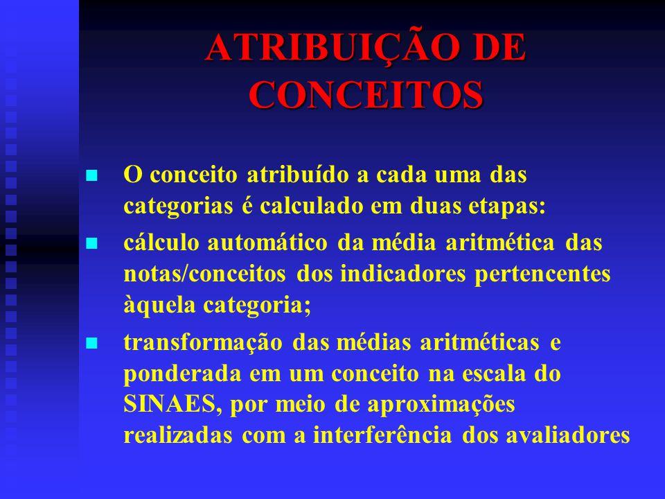 ATRIBUIÇÃO DE CONCEITOS O conceito atribuído a cada uma das categorias é calculado em duas etapas: cálculo automático da média aritmética das notas/co