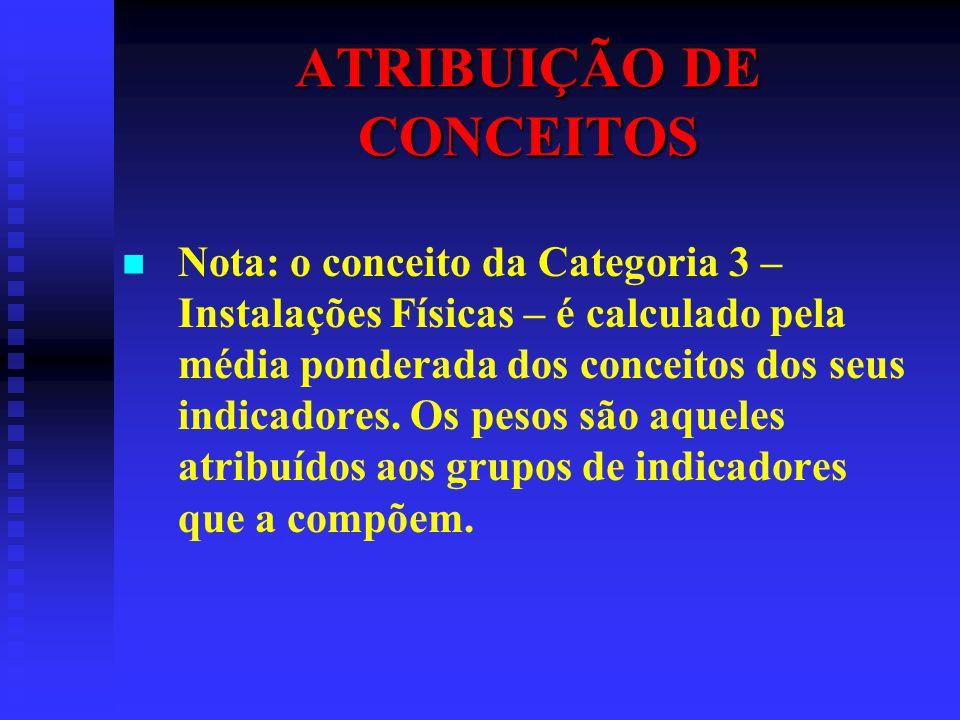 ATRIBUIÇÃO DE CONCEITOS Nota: o conceito da Categoria 3 – Instalações Físicas – é calculado pela média ponderada dos conceitos dos seus indicadores. O