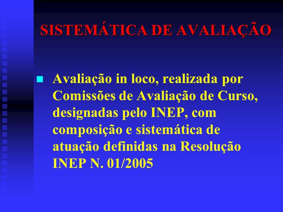 SISTEMÁTICA DE AVALIAÇÃO Avaliação in loco, realizada por Comissões de Avaliação de Curso, designadas pelo INEP, com composição e sistemática de atuaç