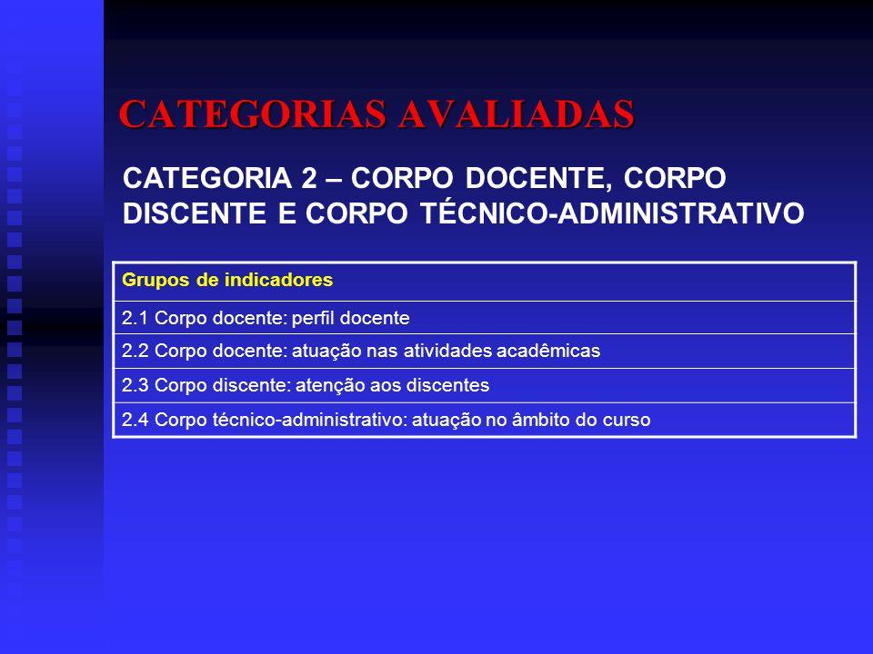 CATEGORIAS AVALIADAS Grupos de indicadores 2.1 Corpo docente: perfil docente 2.2 Corpo docente: atuação nas atividades acadêmicas 2.3 Corpo discente: