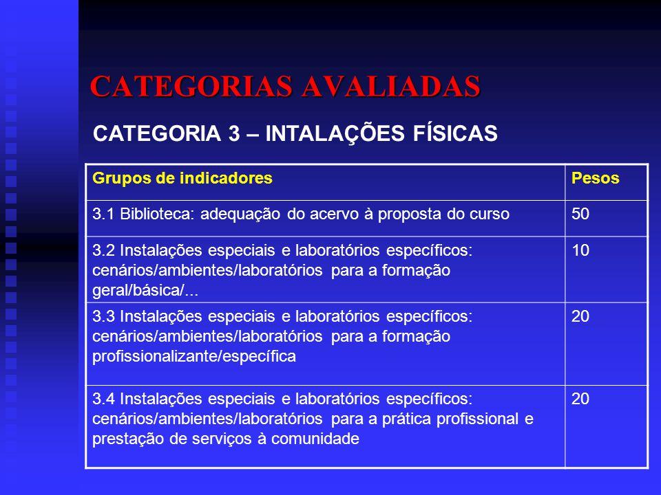 CATEGORIAS AVALIADAS CATEGORIA 3 – INTALAÇÕES FÍSICAS Grupos de indicadoresPesos 3.1 Biblioteca: adequação do acervo à proposta do curso50 3.2 Instala