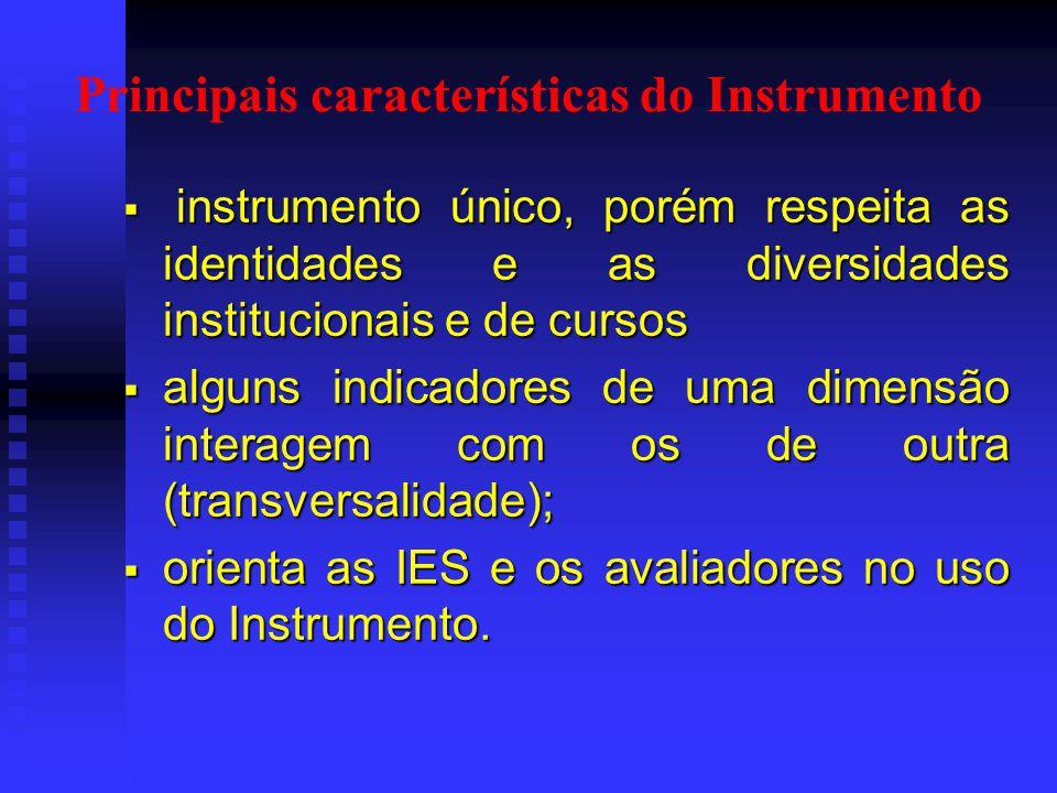 Principais características do Instrumento instrumento único, porém respeita as identidades e as diversidades institucionais e de cursos instrumento ún