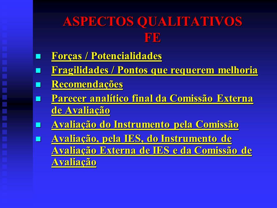 ASPECTOS QUALITATIVOS FE Forças / Potencialidades Forças / Potencialidades Fragilidades / Pontos que requerem melhoria Fragilidades / Pontos que reque