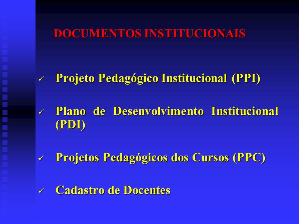 DOCUMENTOS INSTITUCIONAIS Projeto Pedagógico Institucional (PPI) Projeto Pedagógico Institucional (PPI) Plano de Desenvolvimento Institucional (PDI) P