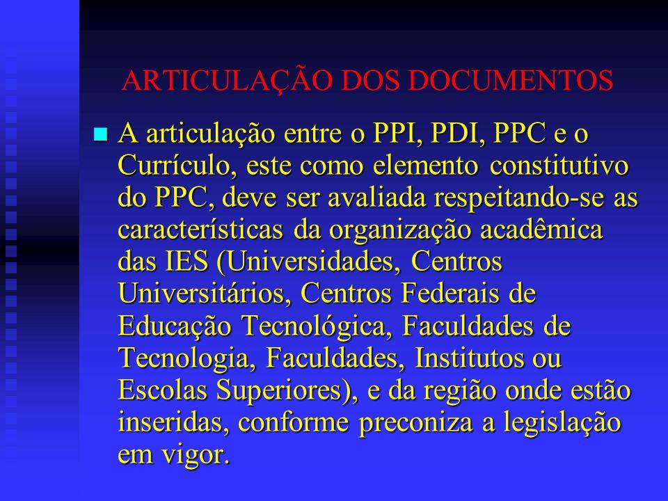ARTICULAÇÃO DOS DOCUMENTOS A articulação entre o PPI, PDI, PPC e o Currículo, este como elemento constitutivo do PPC, deve ser avaliada respeitando-se