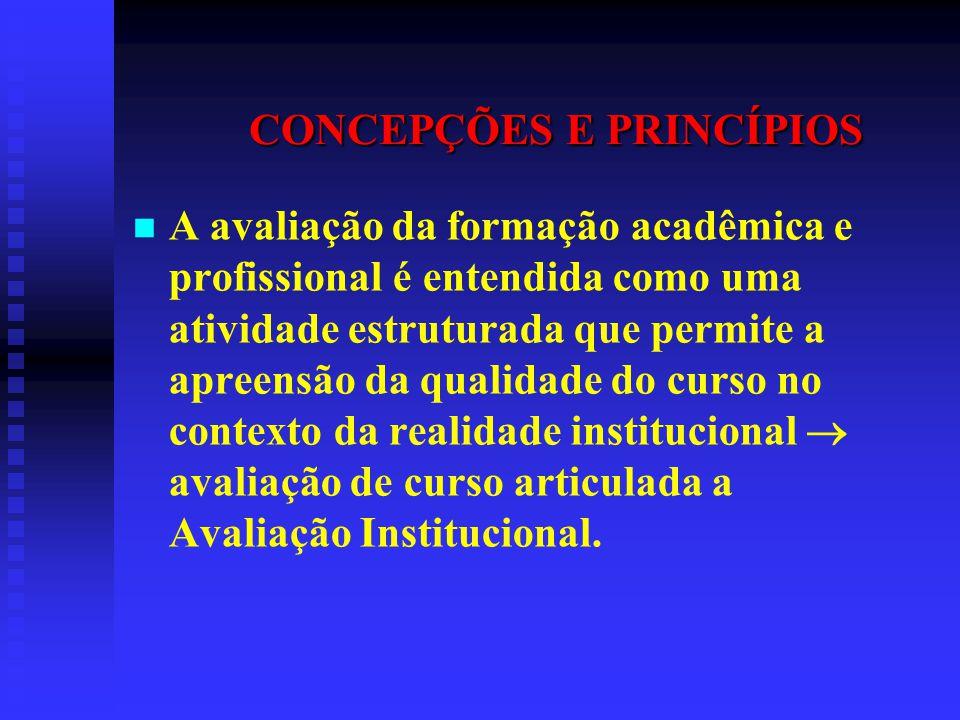 CONCEPÇÕES E PRINCÍPIOS A avaliação da formação acadêmica e profissional é entendida como uma atividade estruturada que permite a apreensão da qualida