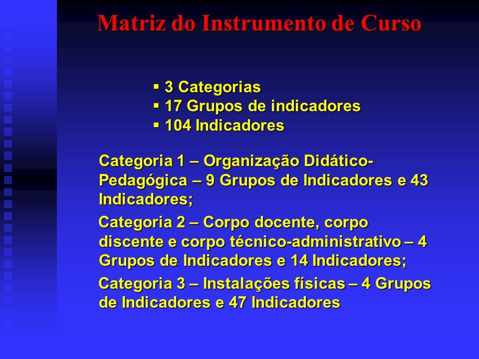 Matriz do Instrumento de Curso 3 Categorias 3 Categorias 17 Grupos de indicadores 17 Grupos de indicadores 104 Indicadores 104 Indicadores Categoria 1