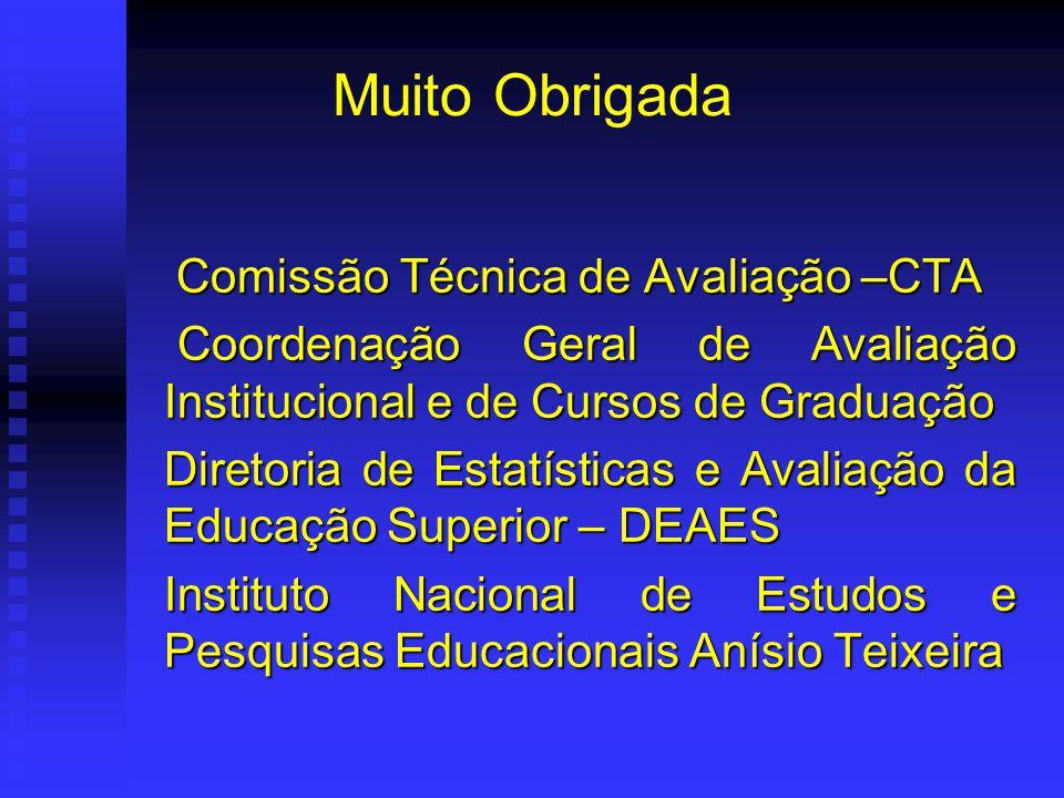 Muito Obrigada Comissão Técnica de Avaliação –CTA Comissão Técnica de Avaliação –CTA Coordenação Geral de Avaliação Institucional e de Cursos de Gradu
