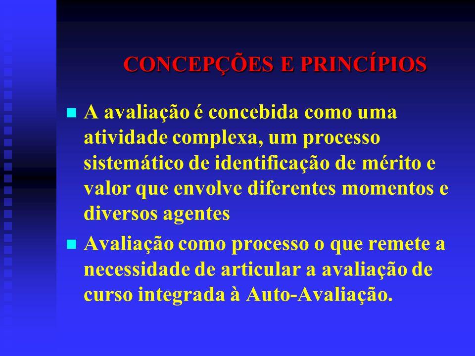 CONCEPÇÕES E PRINCÍPIOS A avaliação é concebida como uma atividade complexa, um processo sistemático de identificação de mérito e valor que envolve di