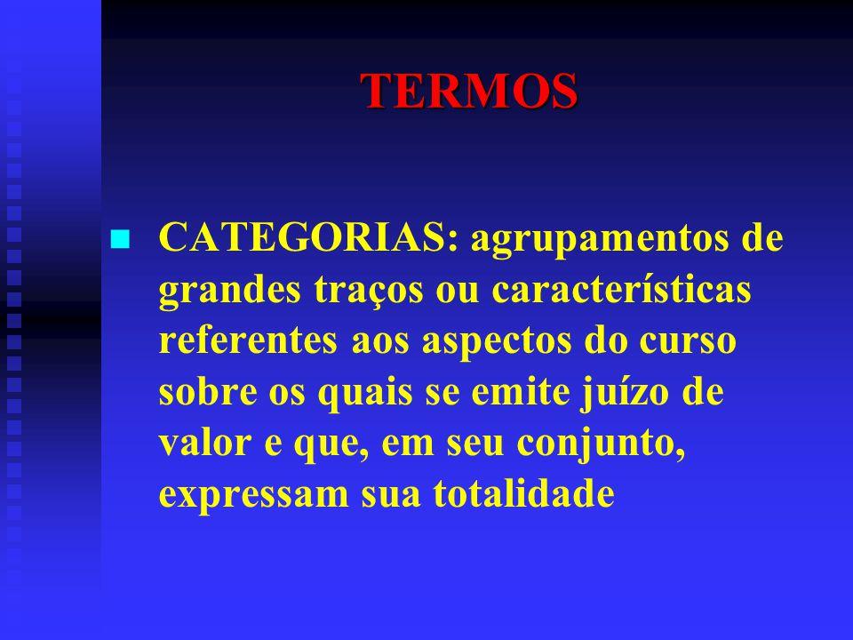 TERMOS CATEGORIAS: agrupamentos de grandes traços ou características referentes aos aspectos do curso sobre os quais se emite juízo de valor e que, em