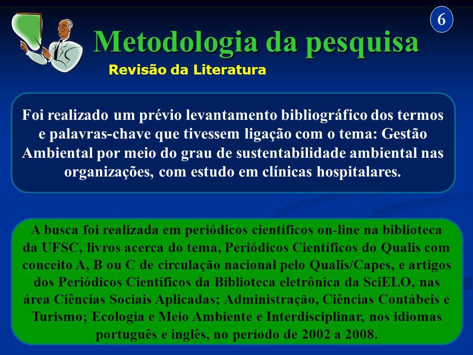 Metodologia da pesquisa 6 Revisão da Literatura Foi realizado um prévio levantamento bibliográfico dos termos e palavras-chave que tivessem ligação co