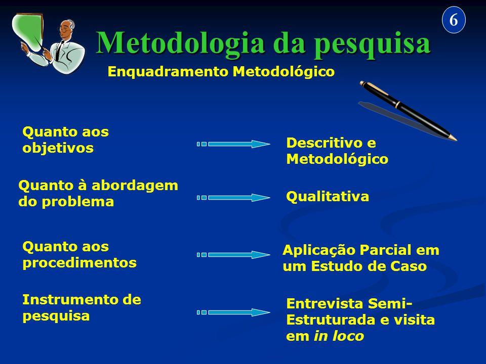 Metodologia da pesquisa 6 Quanto aos objetivos Quanto à abordagem do problema Quanto aos procedimentos Instrumento de pesquisa Descritivo e Metodológi