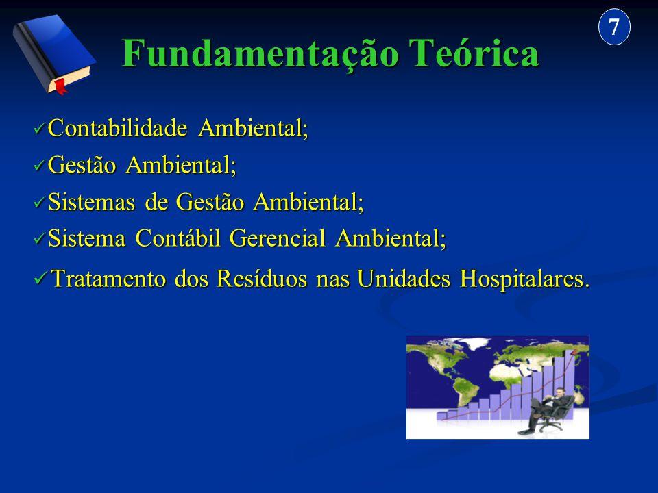 Fundamentação Teórica Contabilidade Ambiental; Contabilidade Ambiental; Gestão Ambiental; Gestão Ambiental; Sistemas de Gestão Ambiental; Sistemas de