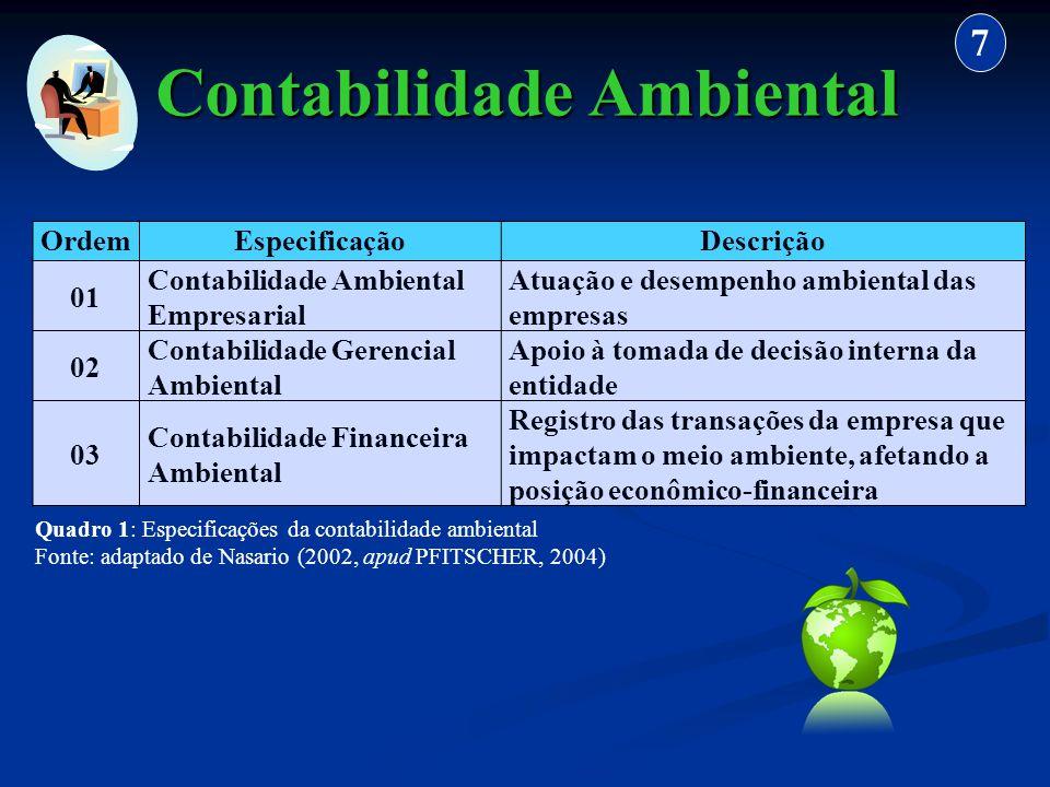 Contabilidade Ambiental 7 OrdemEspecificaçãoDescrição 01 Contabilidade Ambiental Empresarial Atuação e desempenho ambiental das empresas 02 Contabilid
