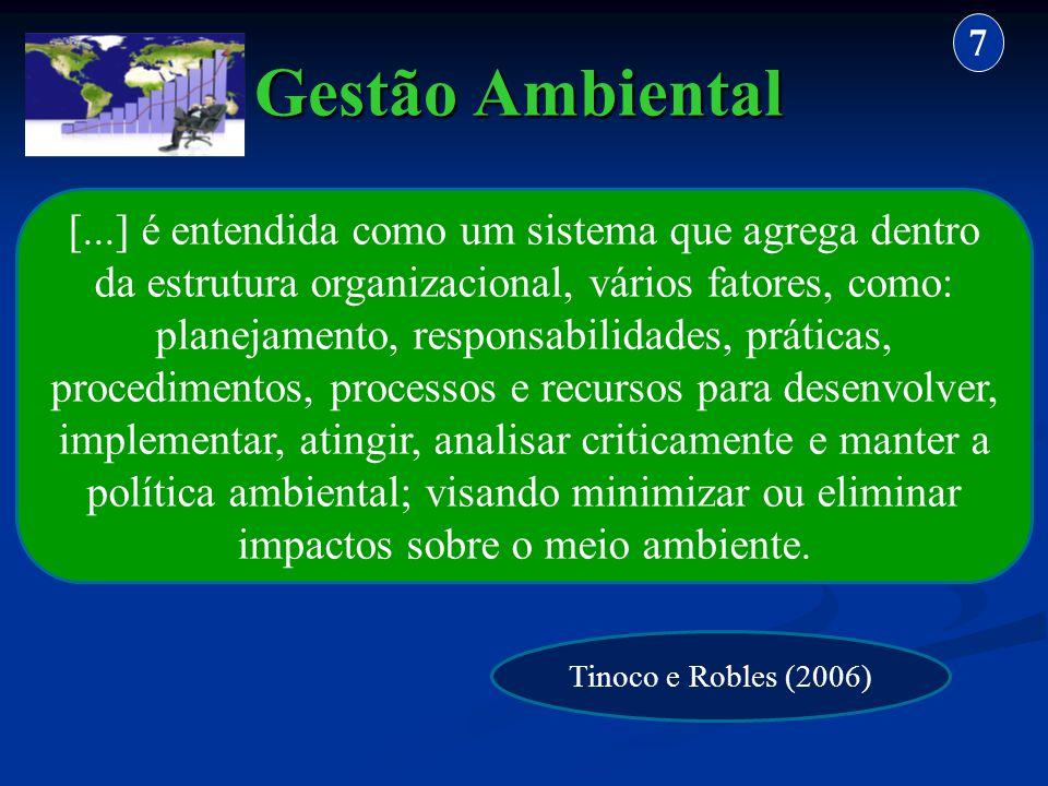 Gestão Ambiental 7 [...] é entendida como um sistema que agrega dentro da estrutura organizacional, vários fatores, como: planejamento, responsabilida