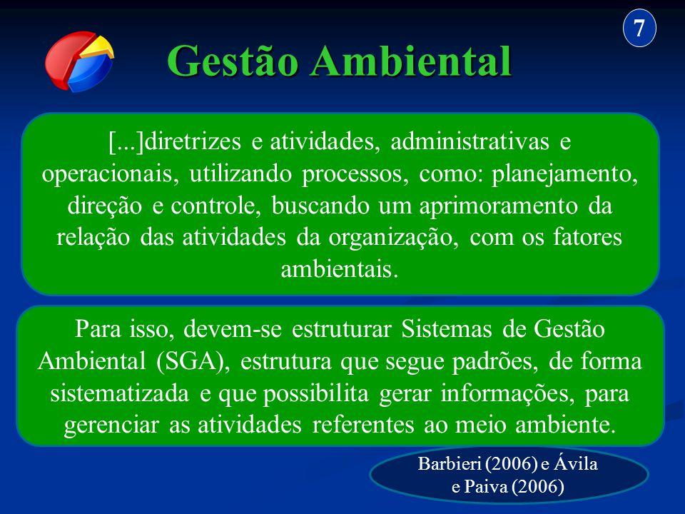Gestão Ambiental 7 [...]diretrizes e atividades, administrativas e operacionais, utilizando processos, como: planejamento, direção e controle, buscand