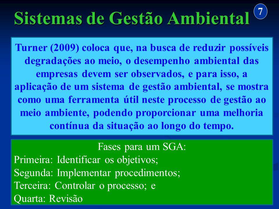 Sistemas de Gestão Ambiental 7 Turner (2009) coloca que, na busca de reduzir possíveis degradações ao meio, o desempenho ambiental das empresas devem