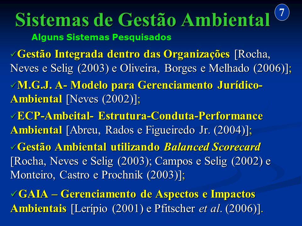 Gestão Integrada dentro das Organizações [Rocha, Neves e Selig (2003) e Oliveira, Borges e Melhado (2006)]; Gestão Integrada dentro das Organizações [