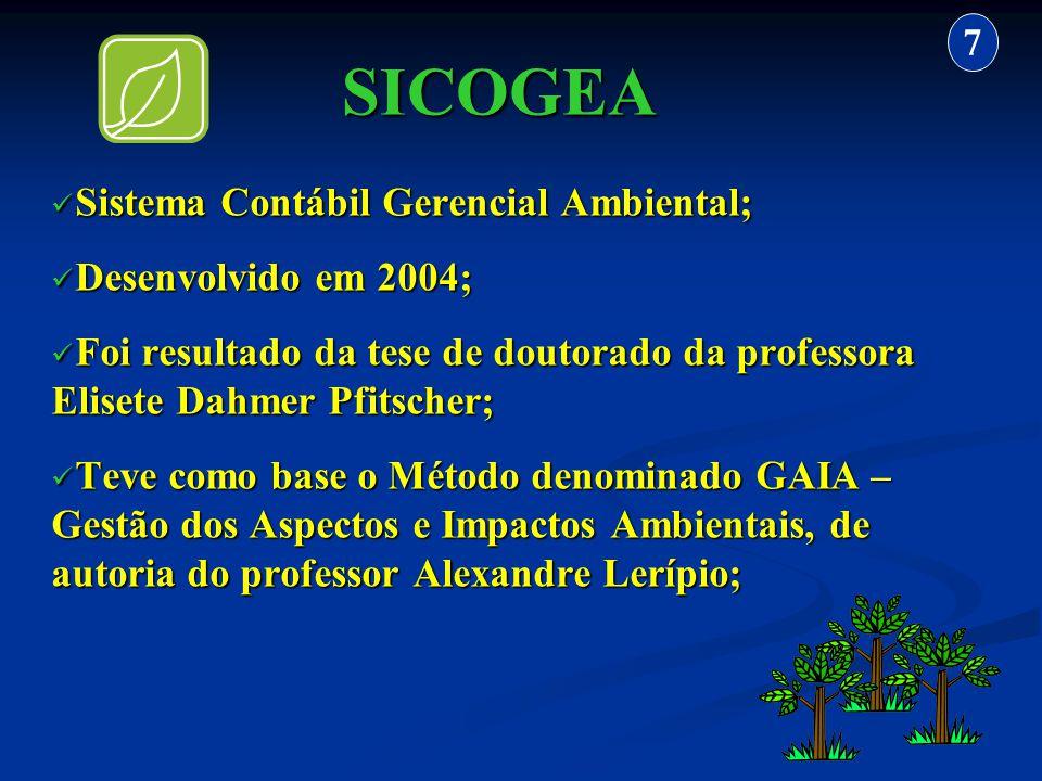SICOGEA Sistema Contábil Gerencial Ambiental; Sistema Contábil Gerencial Ambiental; Desenvolvido em 2004; Desenvolvido em 2004; Foi resultado da tese