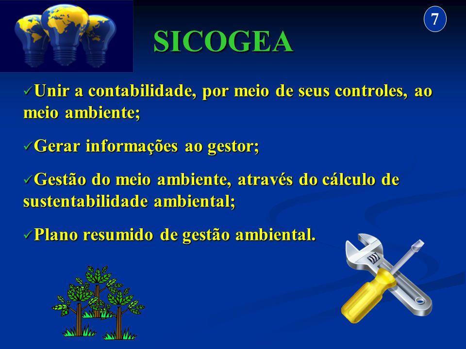SICOGEA Unir a contabilidade, por meio de seus controles, ao meio ambiente; Unir a contabilidade, por meio de seus controles, ao meio ambiente; Gerar