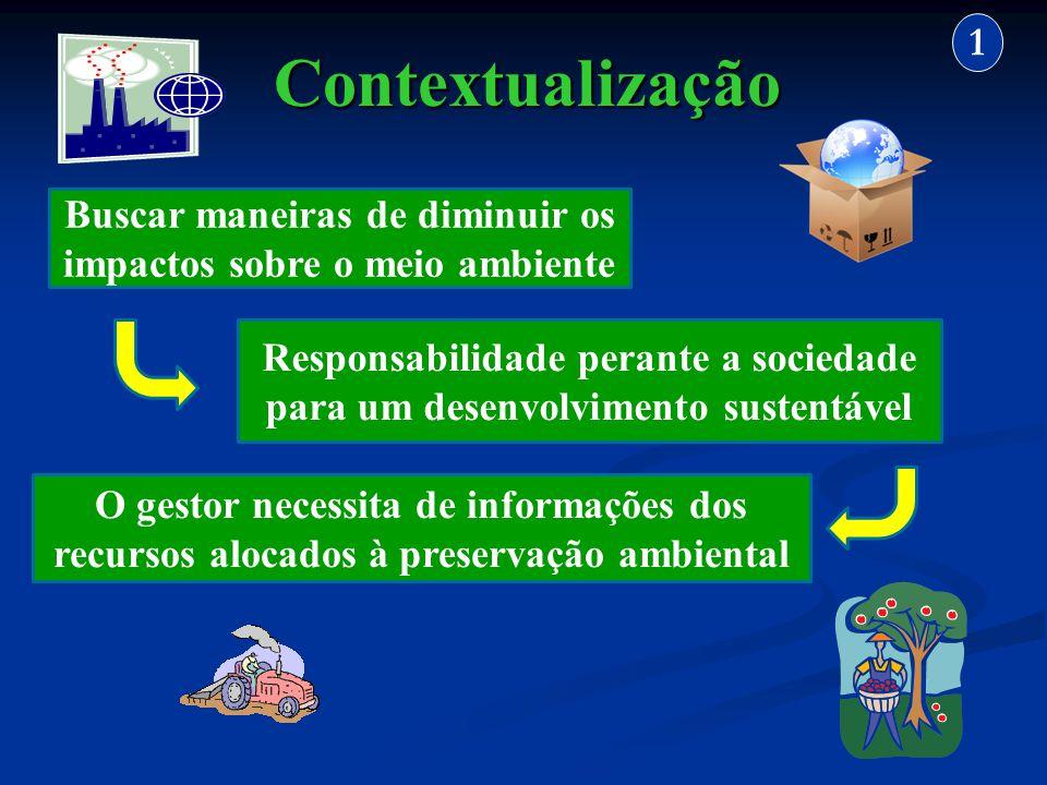 Contextualização 1 Buscar maneiras de diminuir os impactos sobre o meio ambiente Responsabilidade perante a sociedade para um desenvolvimento sustentá