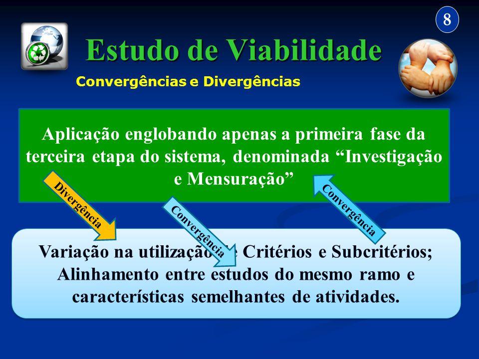 Estudo de Viabilidade 8 Aplicação englobando apenas a primeira fase da terceira etapa do sistema, denominada Investigação e Mensuração Variação na uti