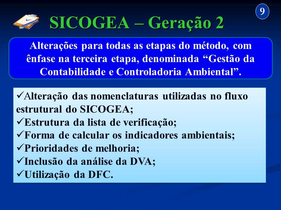 SICOGEA – Geração 2 9 Alterações para todas as etapas do método, com ênfase na terceira etapa, denominada Gestão da Contabilidade e Controladoria Ambi