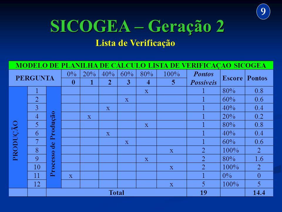 SICOGEA – Geração 2 9 MODELO DE PLANILHA DE CÁLCULO LISTA DE VERIFICAÇAO SICOGEA PERGUNTA 0%20%40%60%80%100%Pontos Possíveis EscorePontos 0 1 2 3 4 5