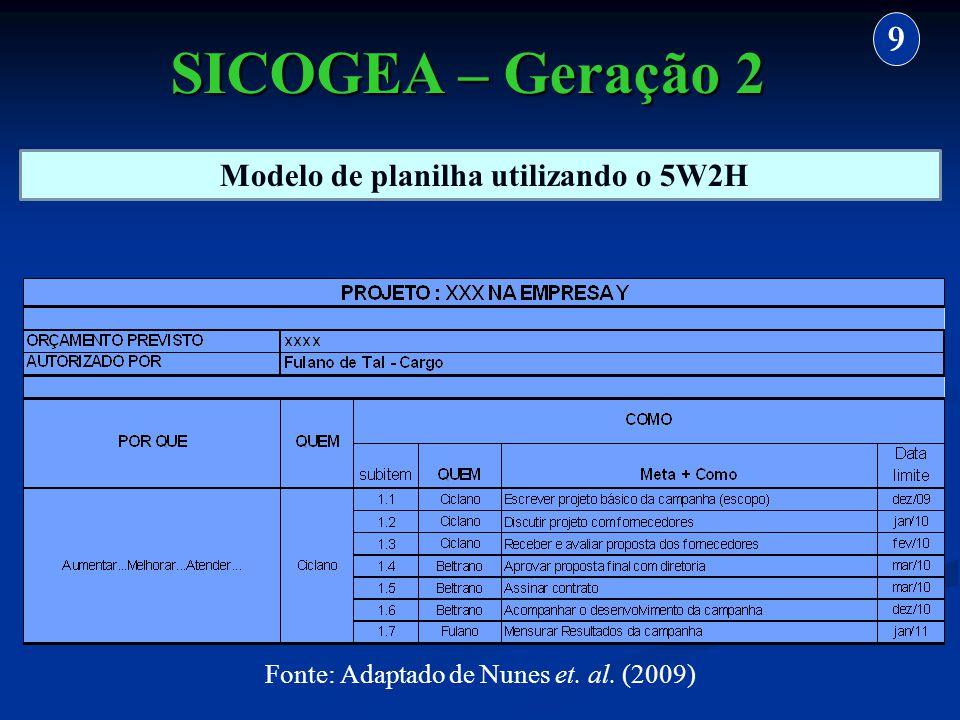 Modelo de planilha utilizando o 5W2H SICOGEA – Geração 2 9 Fonte: Adaptado de Nunes et. al. (2009)