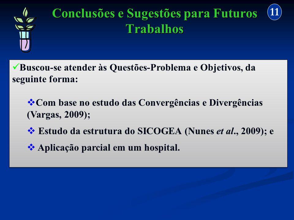 Conclusões e Sugestões para Futuros Trabalhos 11 Buscou-se atender às Questões-Problema e Objetivos, da seguinte forma: Com base no estudo das Converg