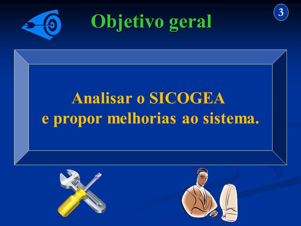Objetivos Específicos Identificar outros Sistemas de Gestão Ambiental; Identificar outros Sistemas de Gestão Ambiental; Realizar um Estudo de Viabilidade para dar base ao aporte; Realizar um Estudo de Viabilidade para dar base ao aporte; Analisar os casos aplicados com o SICOGEA; Analisar os casos aplicados com o SICOGEA; Identificar pontos a serem fortalecidos no SICOGEA; Identificar pontos a serem fortalecidos no SICOGEA; 3