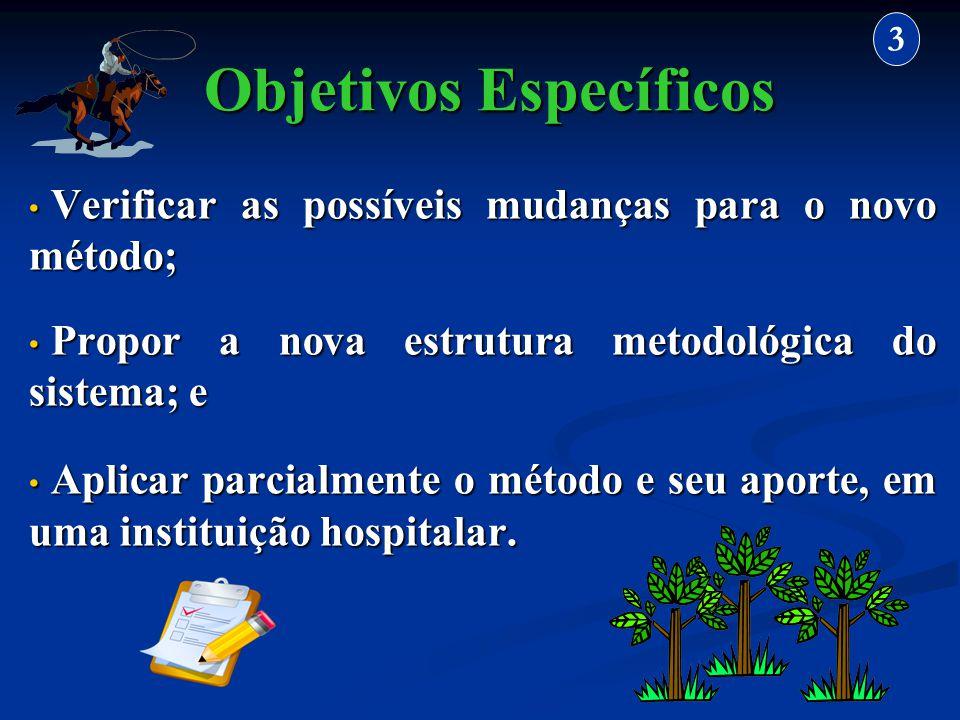 Objetivos Específicos Verificar as possíveis mudanças para o novo método; Verificar as possíveis mudanças para o novo método; Propor a nova estrutura