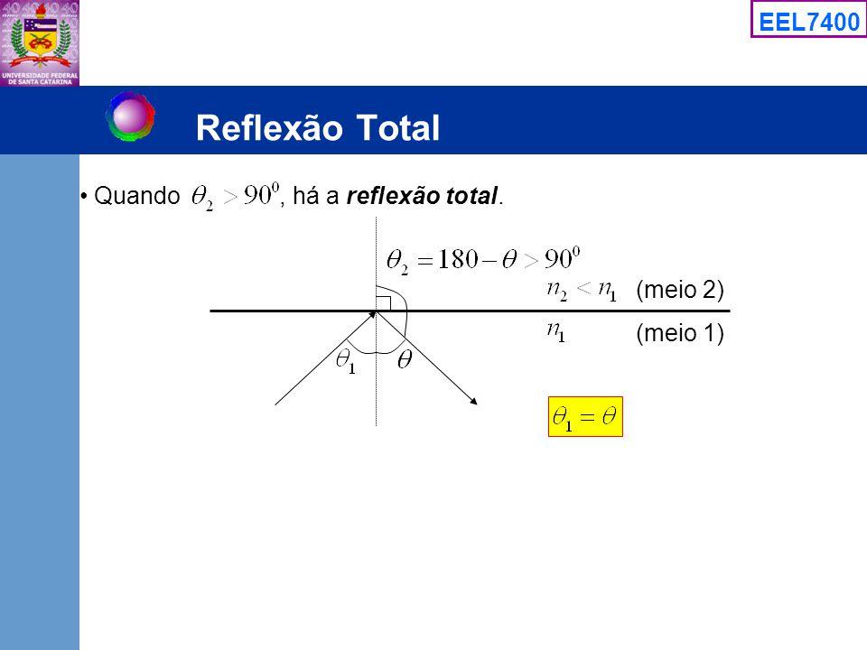 EEL7400 Reflexão Total (meio 2) (meio 1) Quando, há a reflexão total.