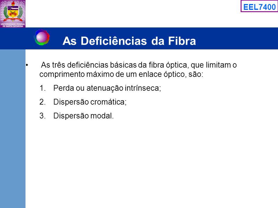 EEL7400 As Deficiências da Fibra As três deficiências básicas da fibra óptica, que limitam o comprimento máximo de um enlace óptico, são: 1.Perda ou a
