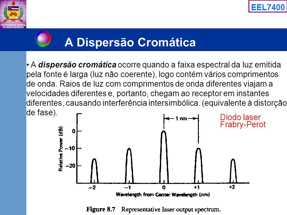 EEL7400 A Dispersão Cromática A dispersão cromática ocorre quando a faixa espectral da luz emitida pela fonte é larga (luz não coerente), logo contém