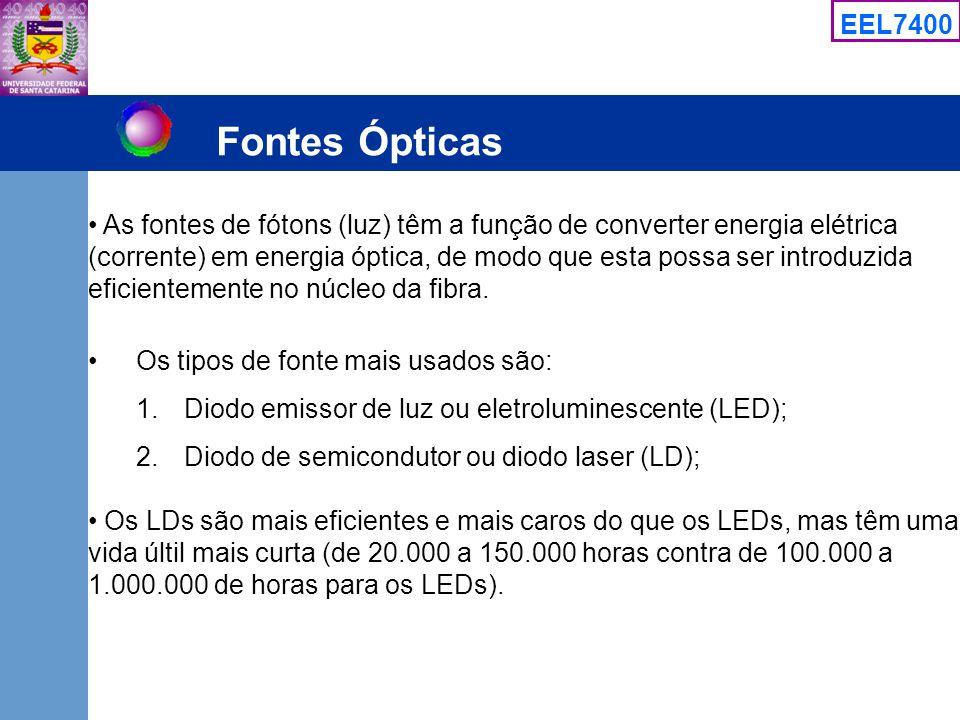 EEL7400 Fontes Ópticas As fontes de fótons (luz) têm a função de converter energia elétrica (corrente) em energia óptica, de modo que esta possa ser i