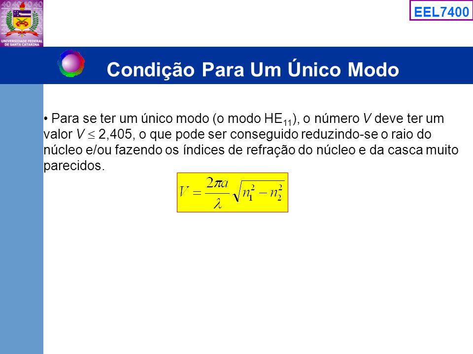 EEL7400 Condição Para Um Único Modo Para se ter um único modo (o modo HE 11 ), o número V deve ter um valor V 2,405, o que pode ser conseguido reduzin