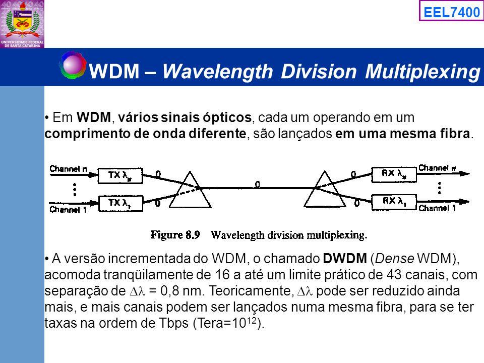 EEL7400 WDM – Wavelength Division Multiplexing Em WDM, vários sinais ópticos, cada um operando em um comprimento de onda diferente, são lançados em um
