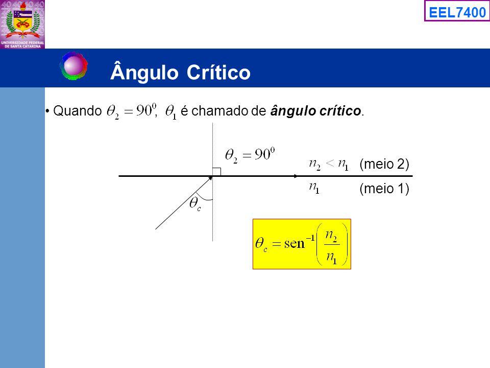 EEL7400 Ângulo Crítico (meio 2) (meio 1) Quando, é chamado de ângulo crítico.