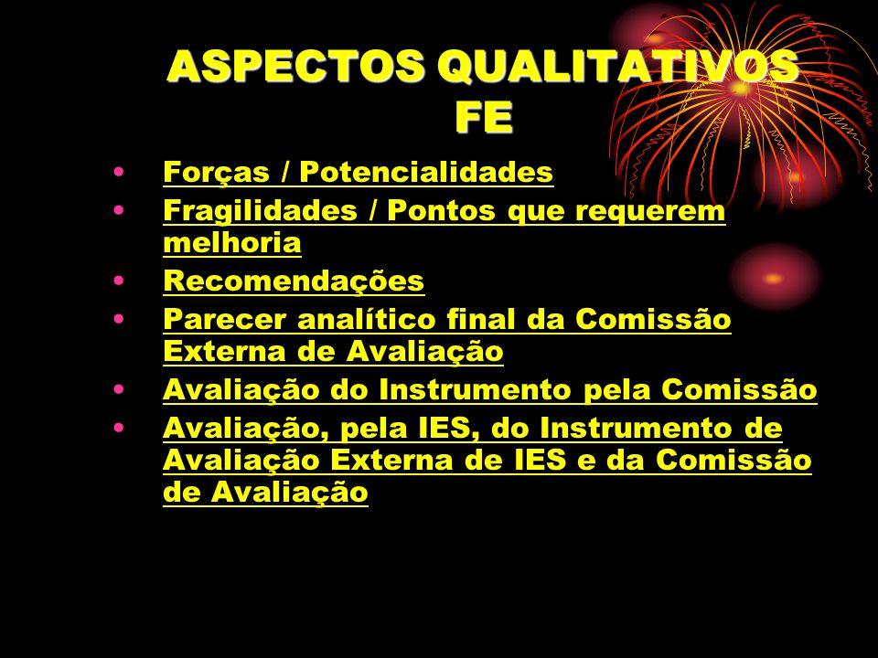 ASPECTOS QUALITATIVOS FE Forças / Potencialidades Fragilidades / Pontos que requerem melhoria Recomendações Parecer analítico final da Comissão Extern
