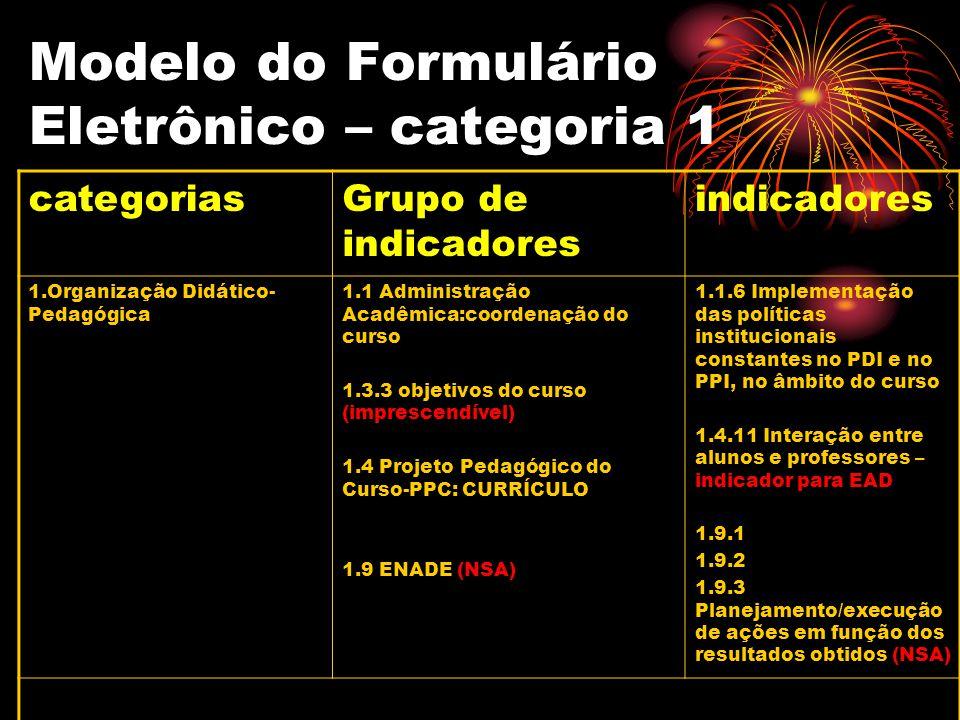 Modelo do Formulário Eletrônico – categoria 1 categoriasGrupo de indicadores indicadores 1.Organização Didático- Pedagógica 1.1 Administração Acadêmic