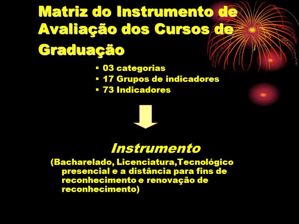 Matriz do Instrumento de Avaliação dos Cursos de Graduação 03 categorias 17 Grupos de indicadores 73 Indicadores Instrumento (Bacharelado, Licenciatur