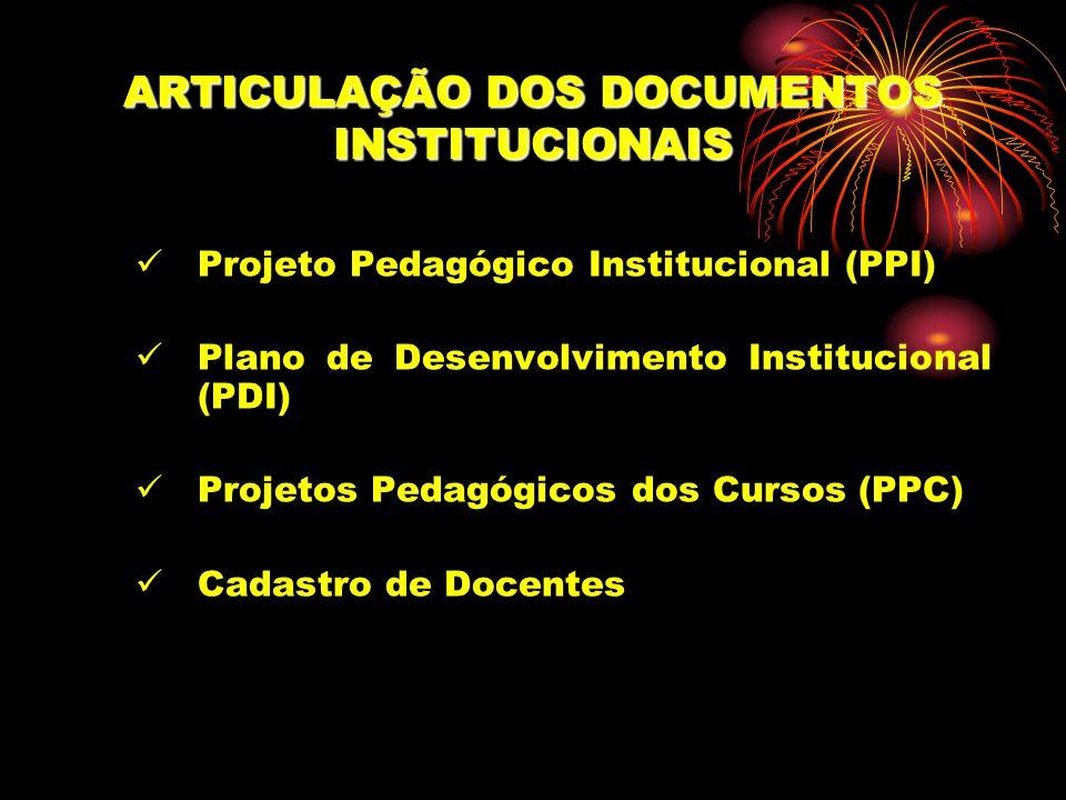 ARTICULAÇÃO DOS DOCUMENTOS INSTITUCIONAIS Projeto Pedagógico Institucional (PPI) Plano de Desenvolvimento Institucional (PDI) Projetos Pedagógicos dos