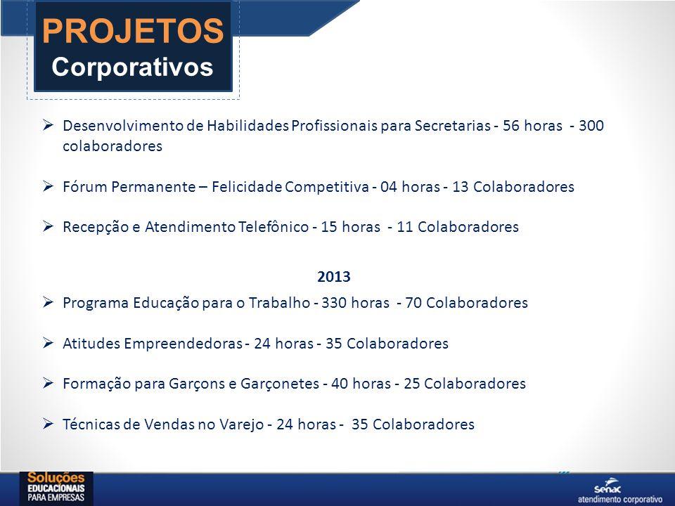 Desenvolvimento de Habilidades Profissionais para Secretarias - 56 horas - 300 colaboradores Fórum Permanente – Felicidade Competitiva - 04 horas - 13