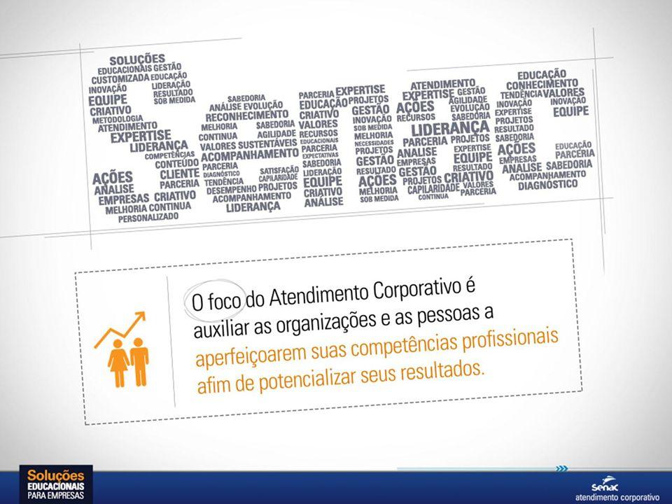 HISTÓRICO da Parceria 78 Matriculas - Cursos : Livres e Técnicos Desconto concedido aos colaboradores R$ 25.532,97 Parceria Unicamp e Senac - 2008 a 2013